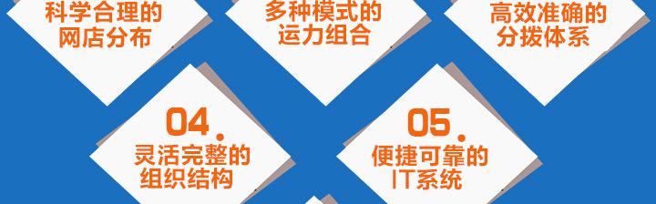 鑫远东速运